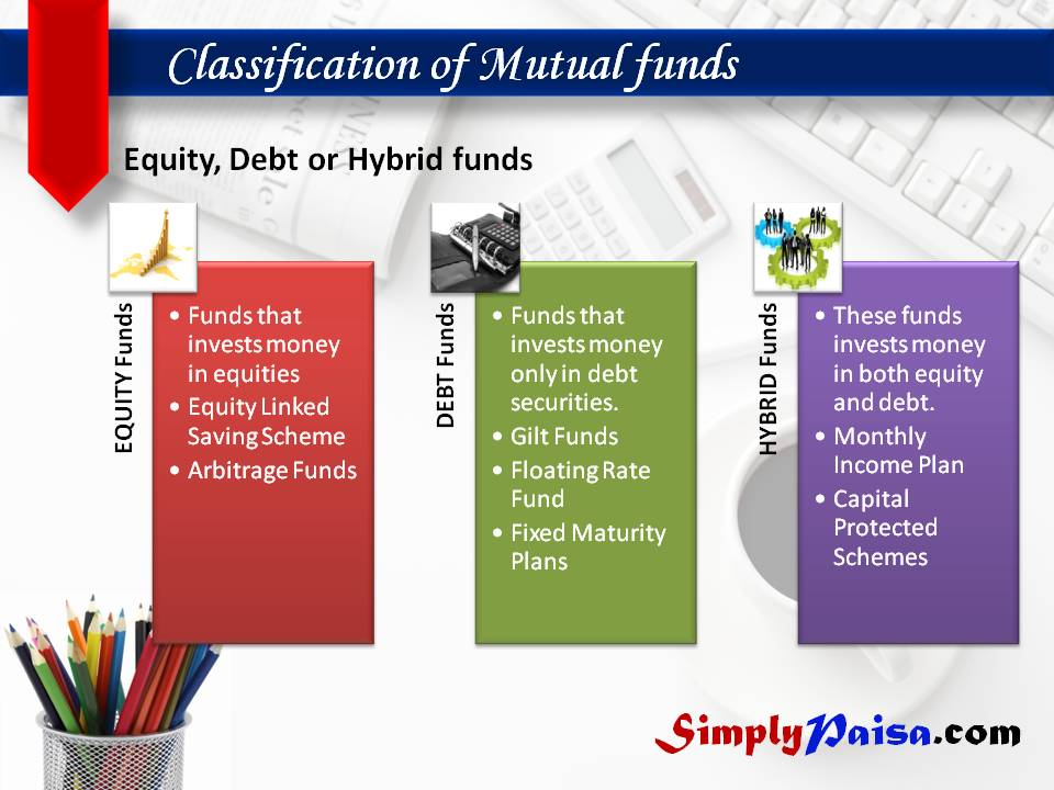 scope of mutual fund in india The fund has outperformed its benchmark across diverse time periods the fund's  trailing.