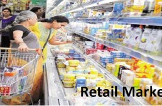 Career Prospects with Retail Marketing in India